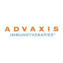Advaxis Inc