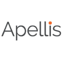 Apellis Pharmaceuticals Inc