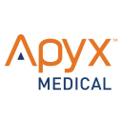 Apyx Medical Corp