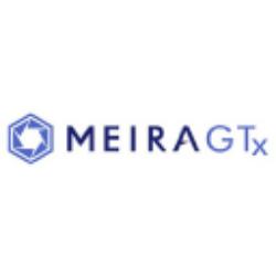MeiraGTx Holdings PLC
